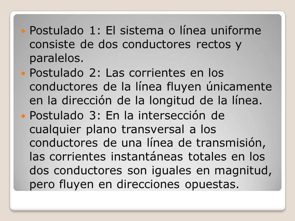 Postulado 1: El sistema o línea uniforme consiste de dos conductores rectos y paralelos. Postulado 2: Las corrientes en los conductores de la línea fl