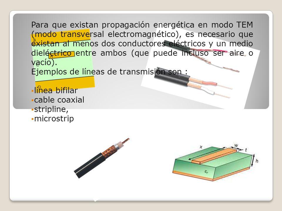 Para la energía de propagación en una dirección Impedancia característica de la línea.