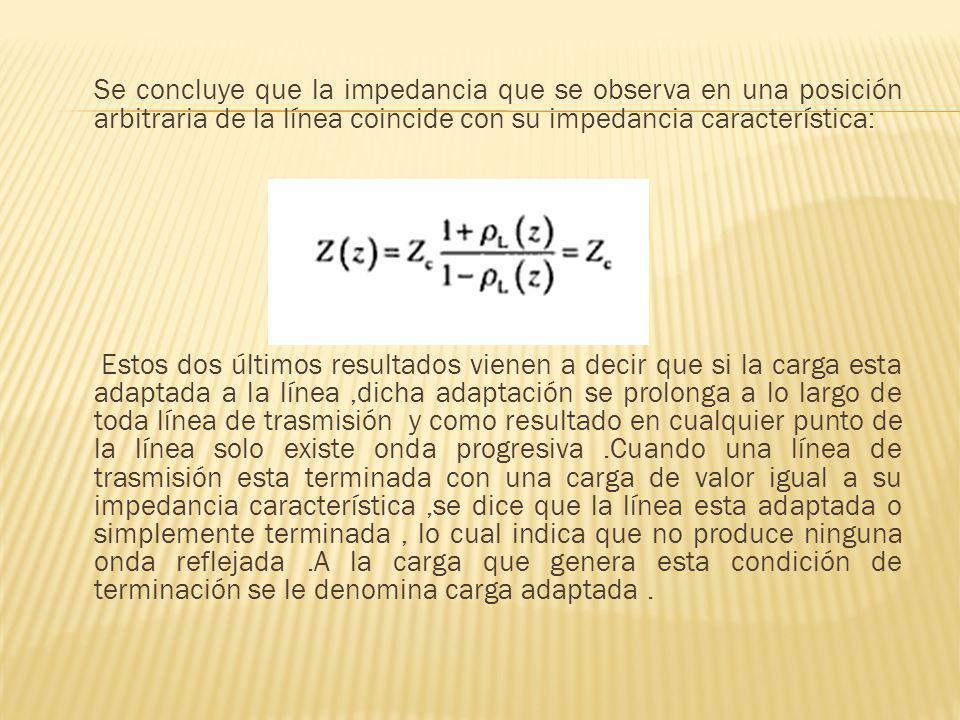 Se concluye que la impedancia que se observa en una posición arbitraria de la línea coincide con su impedancia característica: Estos dos últimos resul