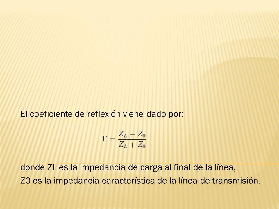 El coeficiente de reflexión viene dado por: donde ZL es la impedancia de carga al final de la línea, Z0 es la impedancia característica de la línea de