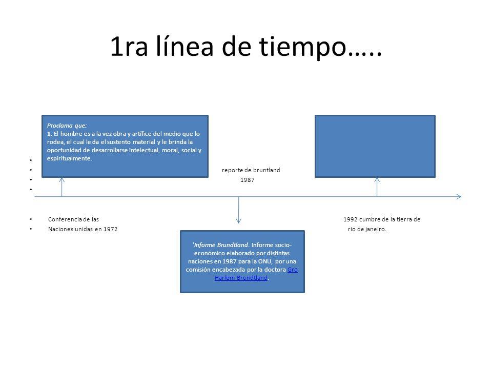 1ra línea de tiempo…..