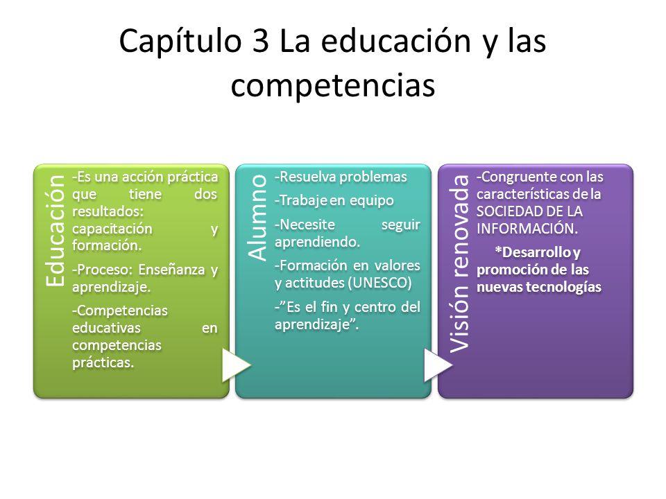 Capítulo 4 Competencias laborales derivan en competencias educativas