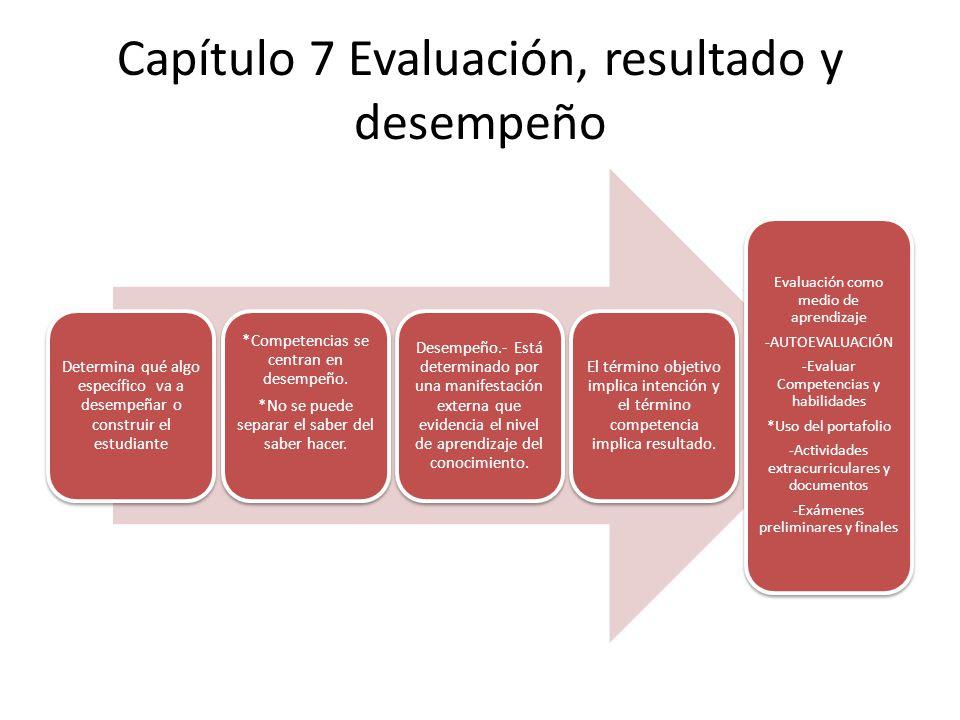 Capítulo 8 Conclusiones Educación basada en competencias Currículum nuevo Evaluación de desempeño Autoevaluación Habilidades, conocimientos, actitudes y valores Competencias laborales Sociedad de la información y del conocimiento