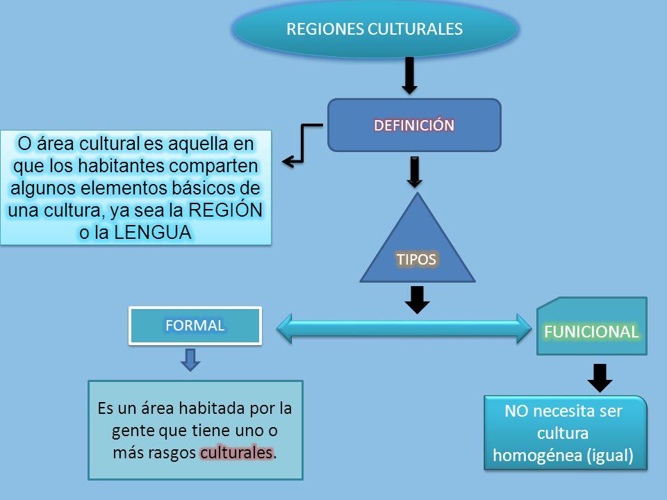 REGIONES CULTURALES NO necesita ser cultura homogénea (igual)