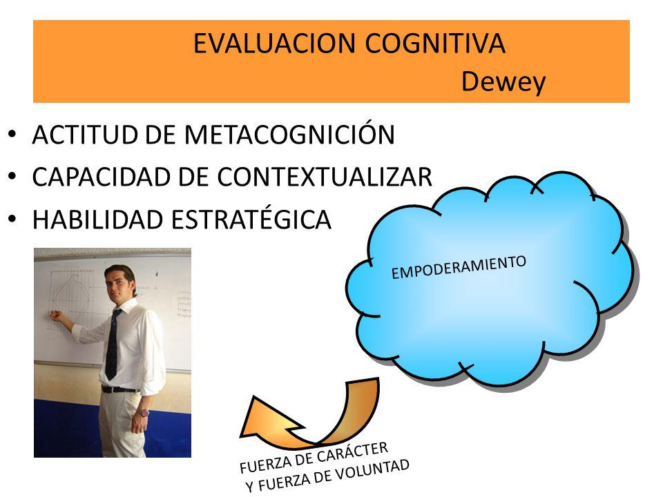 EVALUACION COGNITIVA Dewey ACTITUD DE METACOGNICIÓN CAPACIDAD DE CONTEXTUALIZAR HABILIDAD ESTRATÉGICA EMPODERAMIENTO FUERZA DE CARÁCTER Y FUERZA DE VOLUNTAD