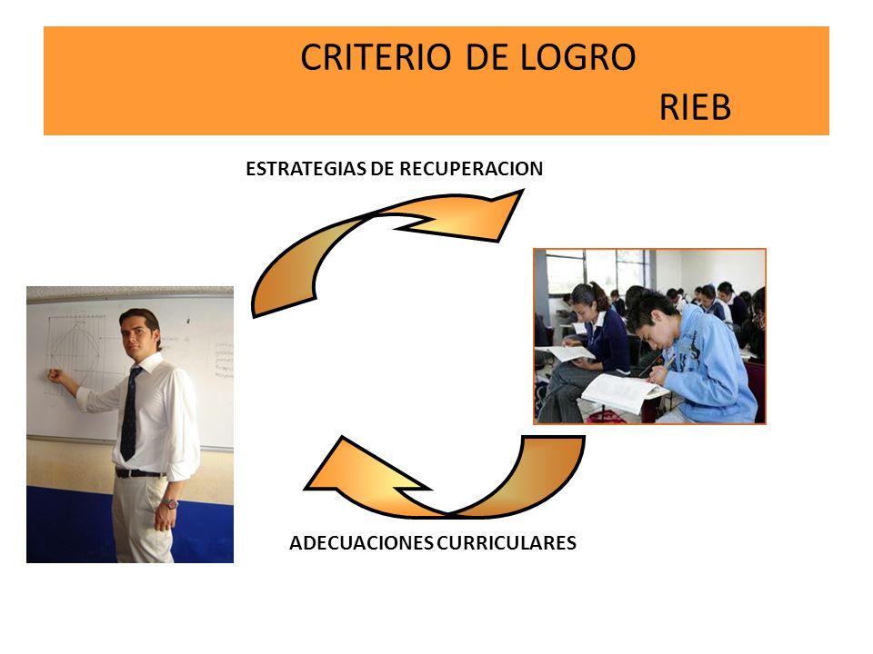 CRITERIO DE LOGRO RIEB ADECUACIONES CURRICULARES ESTRATEGIAS DE RECUPERACION
