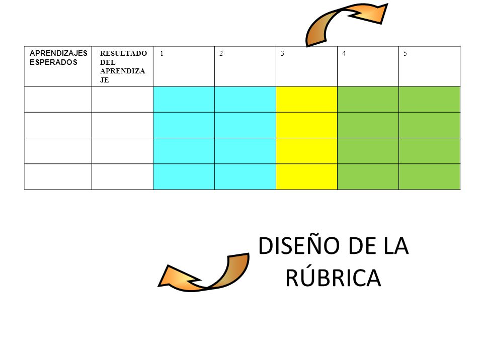 DISEÑO DE LA RÚBRICA APRENDIZAJES ESPERADOS RESULTADO DEL APRENDIZA JE 12345
