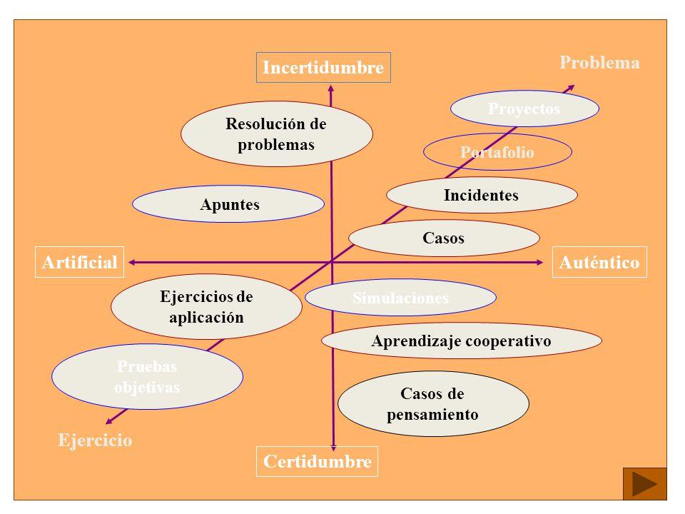ArtificialAuténtico Certidumbre Problema Incertidumbre Ejercicio Portafolio Apuntes Pruebas objetivas Casos de pensamiento Simulaciones Proyectos Casos Incidentes Ejercicios de aplicación Resolución de problemas Aprendizaje cooperativo