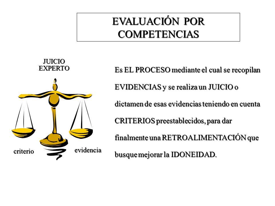 EVALUACIÓN POR COMPETENCIAS Es EL PROCESO mediante el cual se recopilan EVIDENCIAS y se realiza un JUICIO o dictamen de esas evidencias teniendo en cu