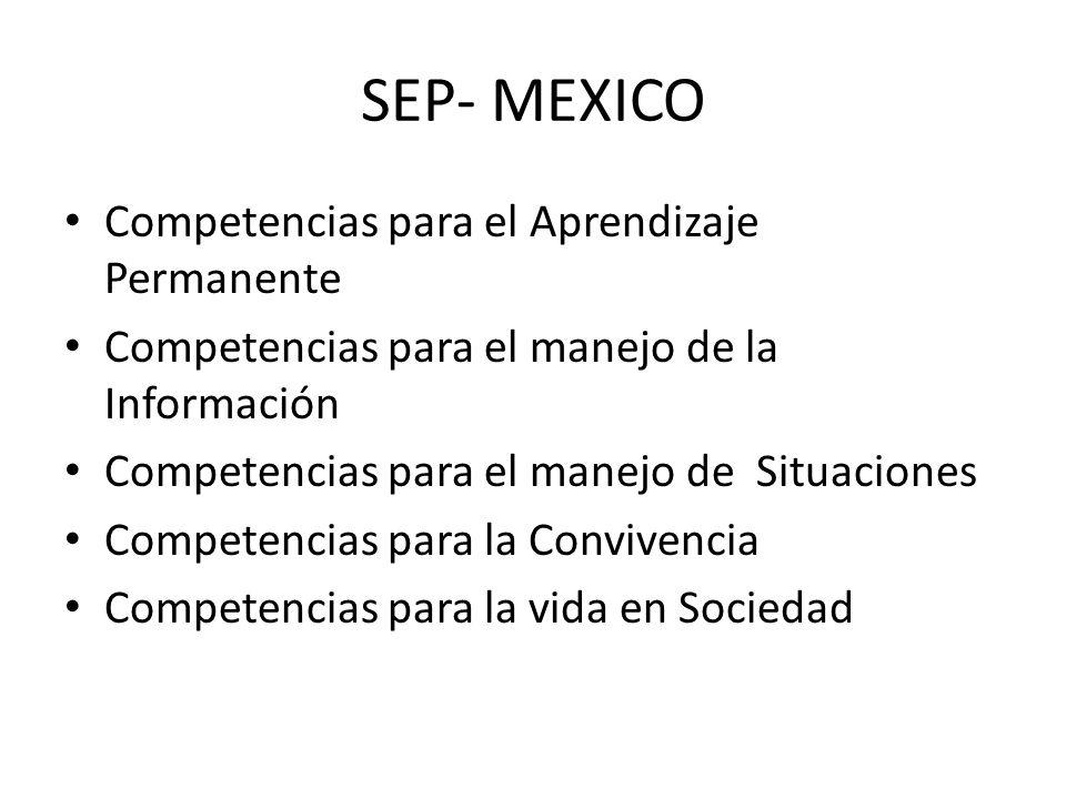 SEP- MEXICO Competencias para el Aprendizaje Permanente Competencias para el manejo de la Información Competencias para el manejo de Situaciones Competencias para la Convivencia Competencias para la vida en Sociedad