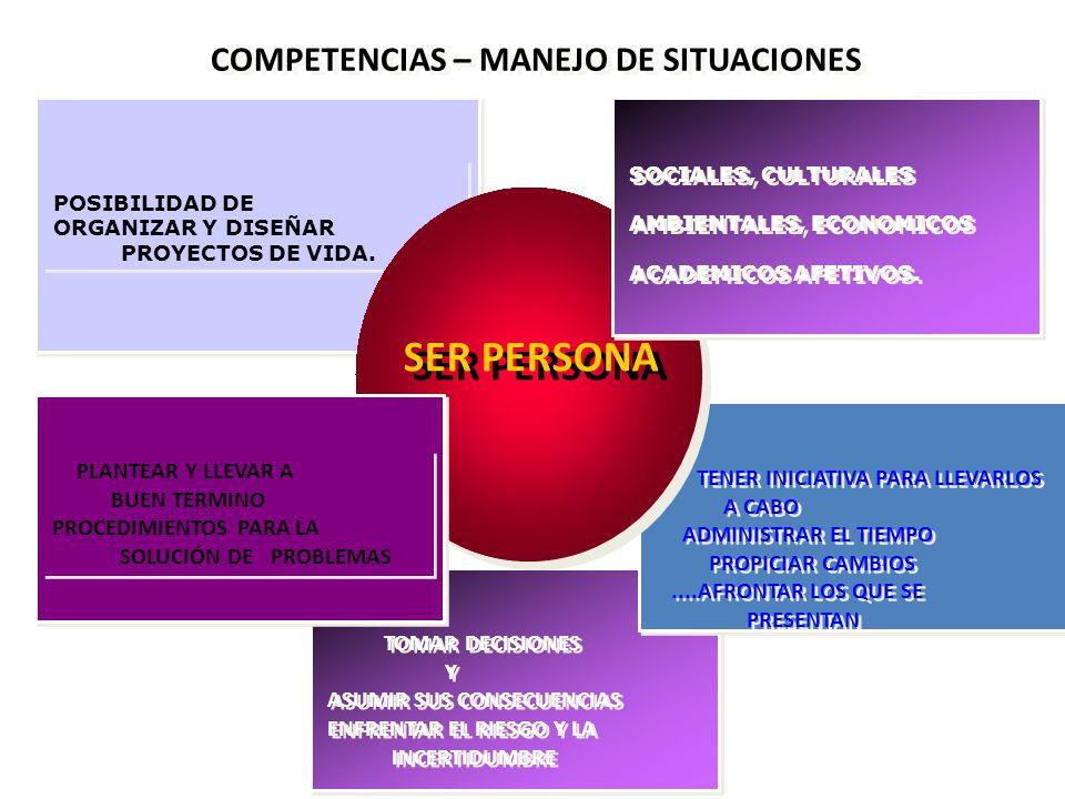 POSIBILIDAD DE ORGANIZAR Y DISEÑAR PROYECTOS DE VIDA.