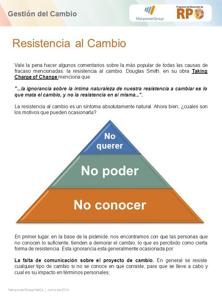 ManpowerGroup MeCA | Junio de 2014 Resistencia al Cambio Vale la pena hacer algunos comentarios sobre la más popular de todas las causas de fracaso mencionadas: la resistencia al cambio.