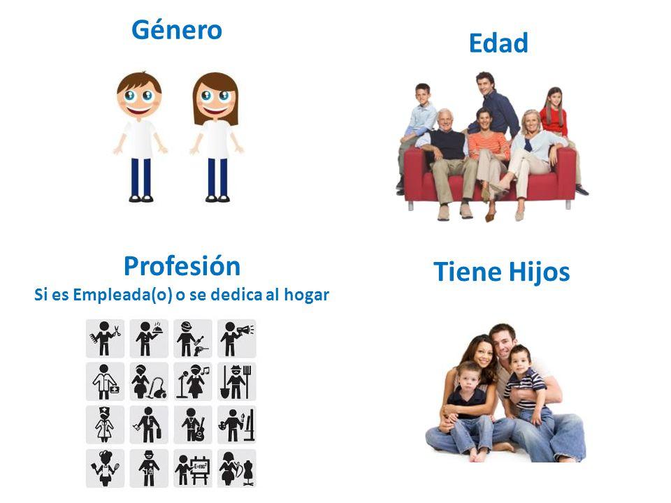 Género Edad Profesión Si es Empleada(o) o se dedica al hogar Tiene Hijos