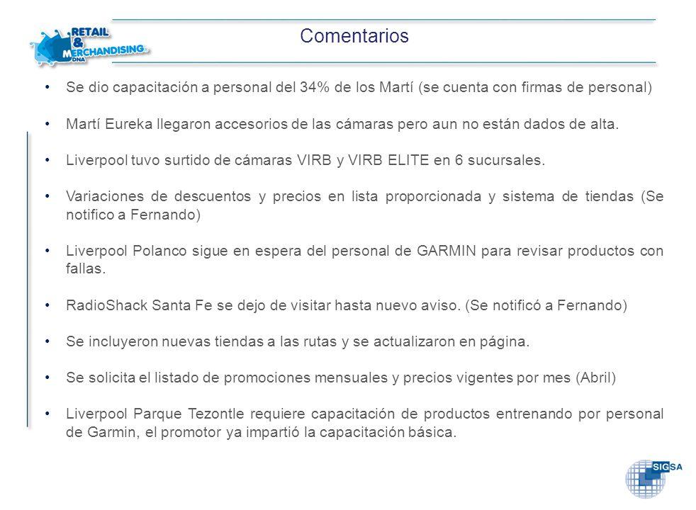 Comentarios Se dio capacitación a personal del 34% de los Martí (se cuenta con firmas de personal) Martí Eureka llegaron accesorios de las cámaras per