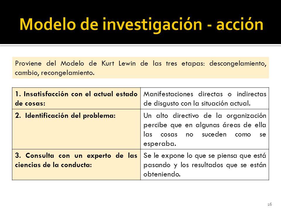 16 Proviene del Modelo de Kurt Lewin de las tres etapas: descongelamiento, cambio, recongelamiento.