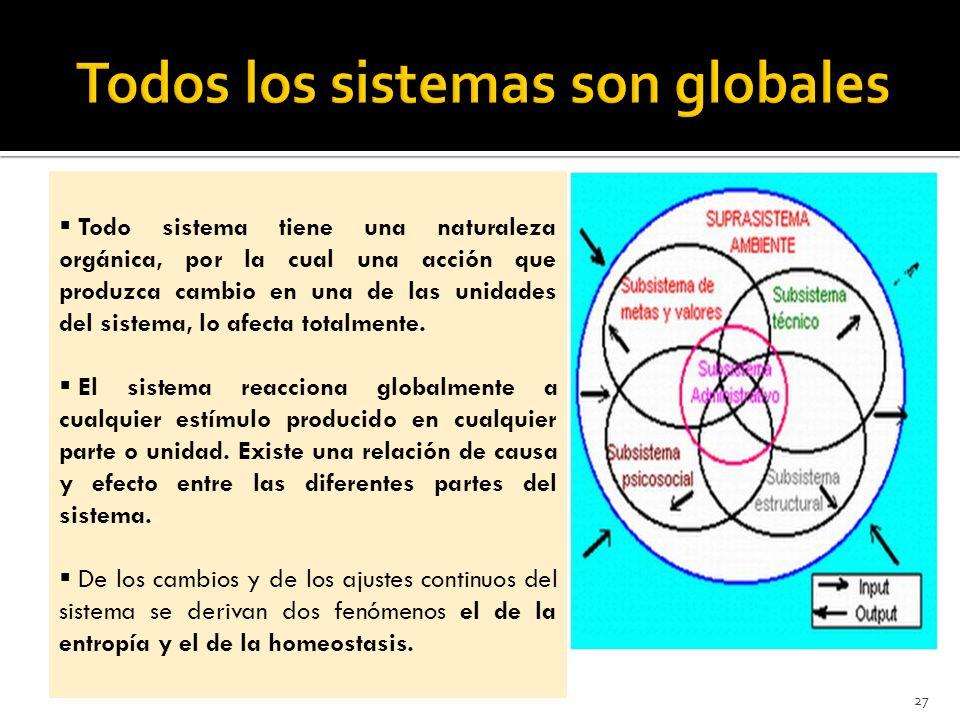 27 Todo sistema tiene una naturaleza orgánica, por la cual una acción que produzca cambio en una de las unidades del sistema, lo afecta totalmente.