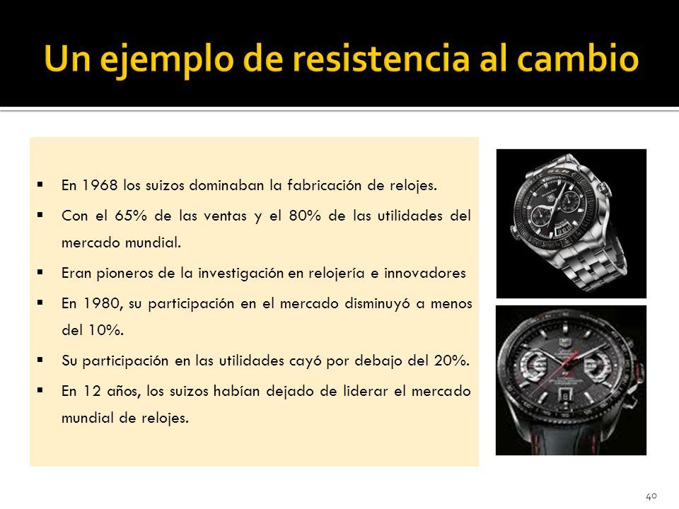 40 En 1968 los suizos dominaban la fabricación de relojes.