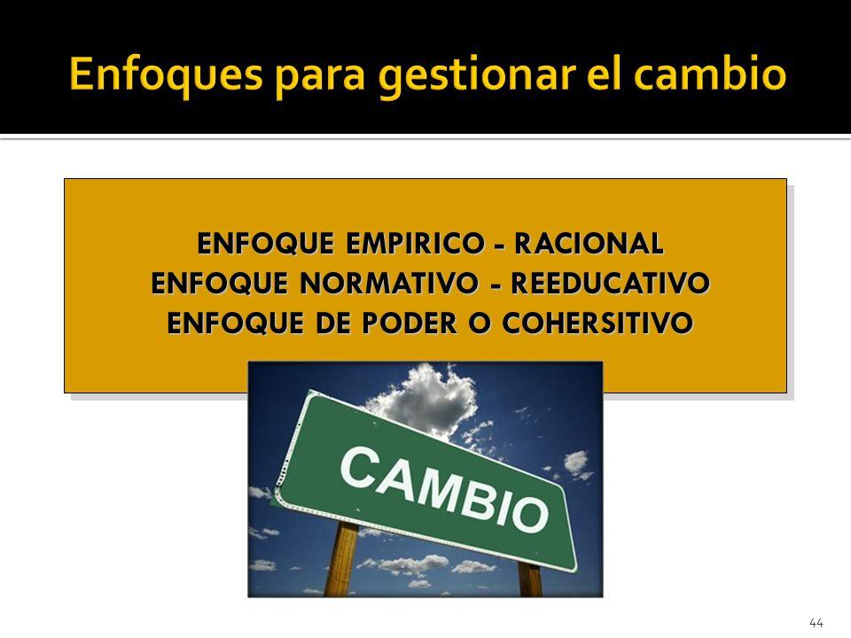 44 ENFOQUE EMPIRICO - RACIONAL ENFOQUE NORMATIVO - REEDUCATIVO ENFOQUE DE PODER O COHERSITIVO ENFOQUE EMPIRICO - RACIONAL ENFOQUE NORMATIVO - REEDUCATIVO ENFOQUE DE PODER O COHERSITIVO
