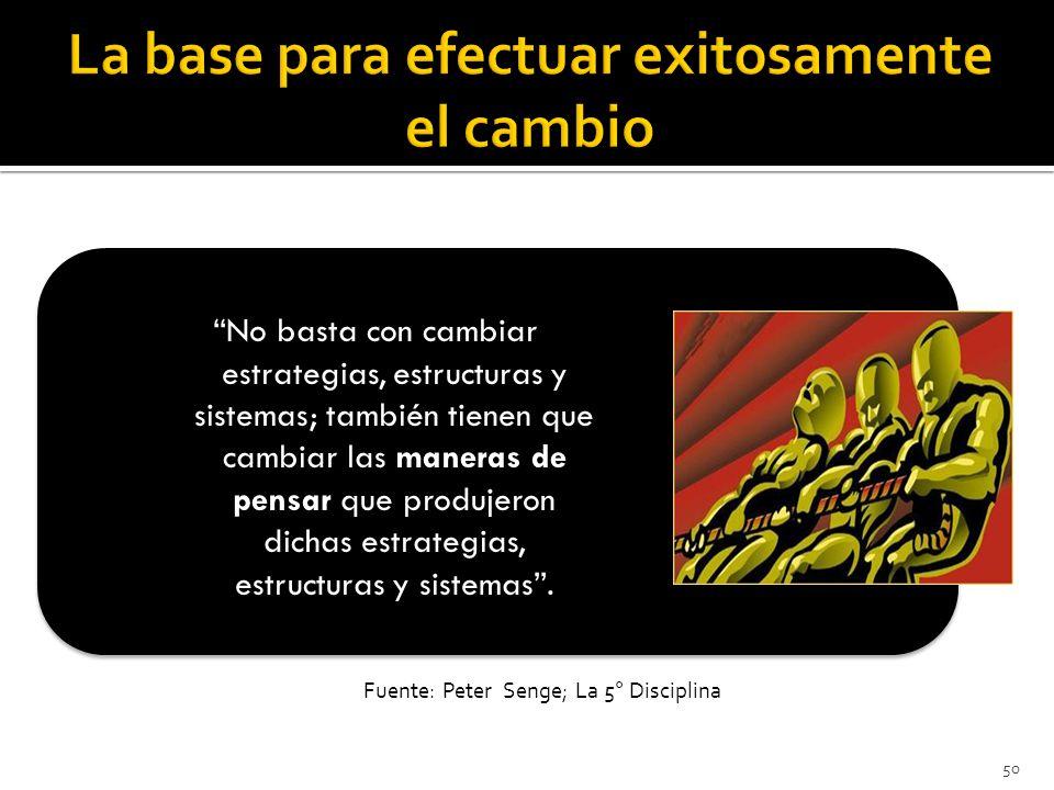 50 No basta con cambiar estrategias, estructuras y sistemas; también tienen que cambiar las maneras de pensar que produjeron dichas estrategias, estructuras y sistemas.