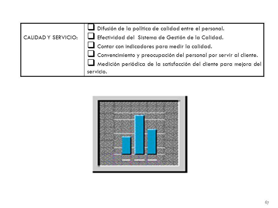 67 CALIDAD Y SERVICIO: Difusión de la política de calidad entre el personal.