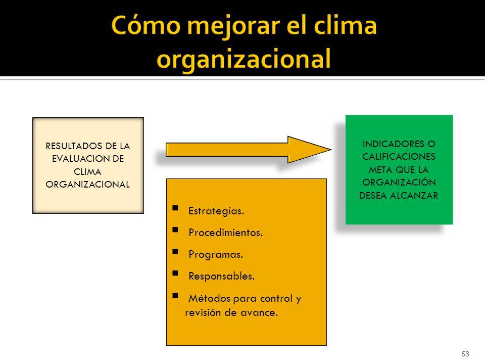 68 RESULTADOS DE LA EVALUACION DE CLIMA ORGANIZACIONAL INDICADORES O CALIFICACIONES META QUE LA ORGANIZACIÓN DESEA ALCANZAR Estrategias.