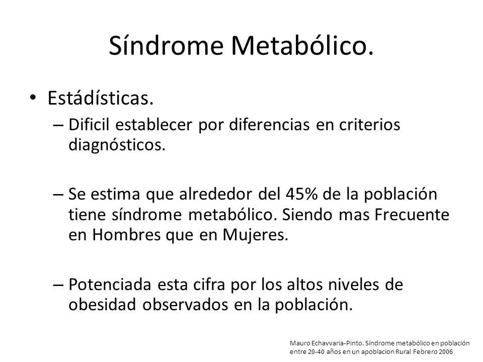 Síndrome Metabólico.Estádísticas. – Dificil establecer por diferencias en criterios diagnósticos.