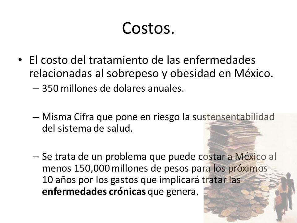 El costo del tratamiento de las enfermedades relacionadas al sobrepeso y obesidad en México.