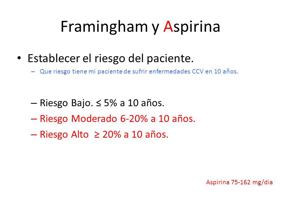 Framingham y Aspirina Establecer el riesgo del paciente.