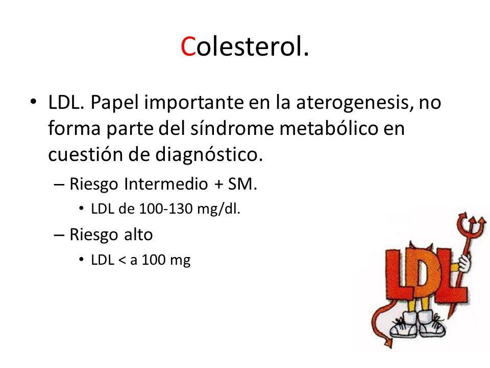 Colesterol.LDL.