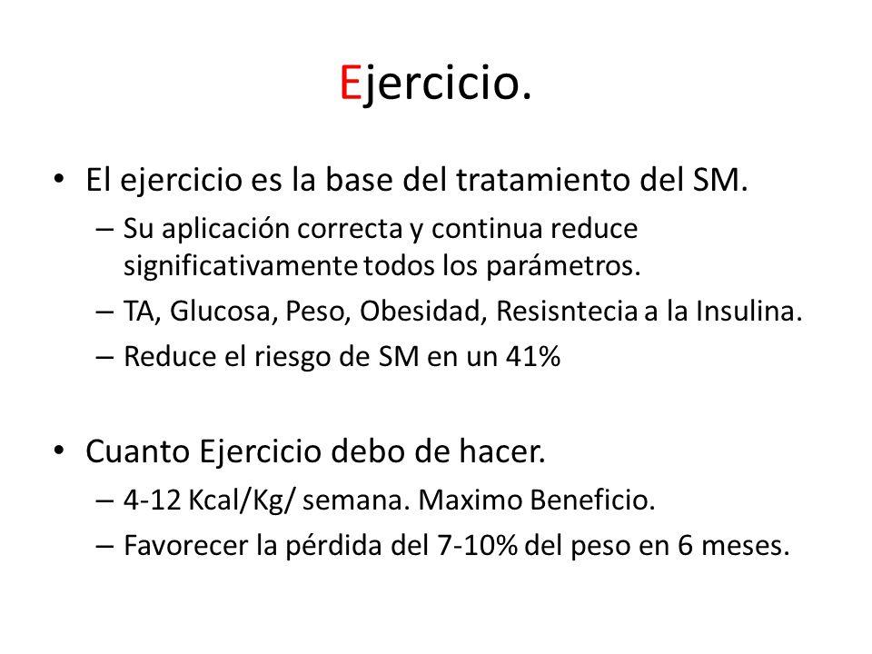 Ejercicio.El ejercicio es la base del tratamiento del SM.