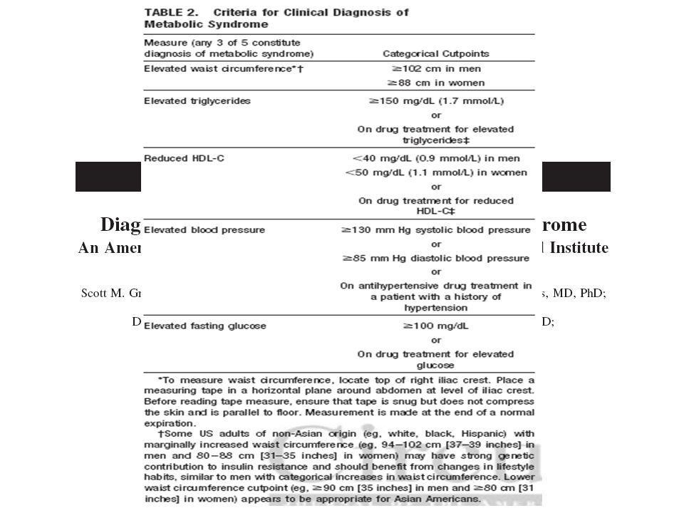 Sindrome Metabólico.Criterios diagnósticos de SM.