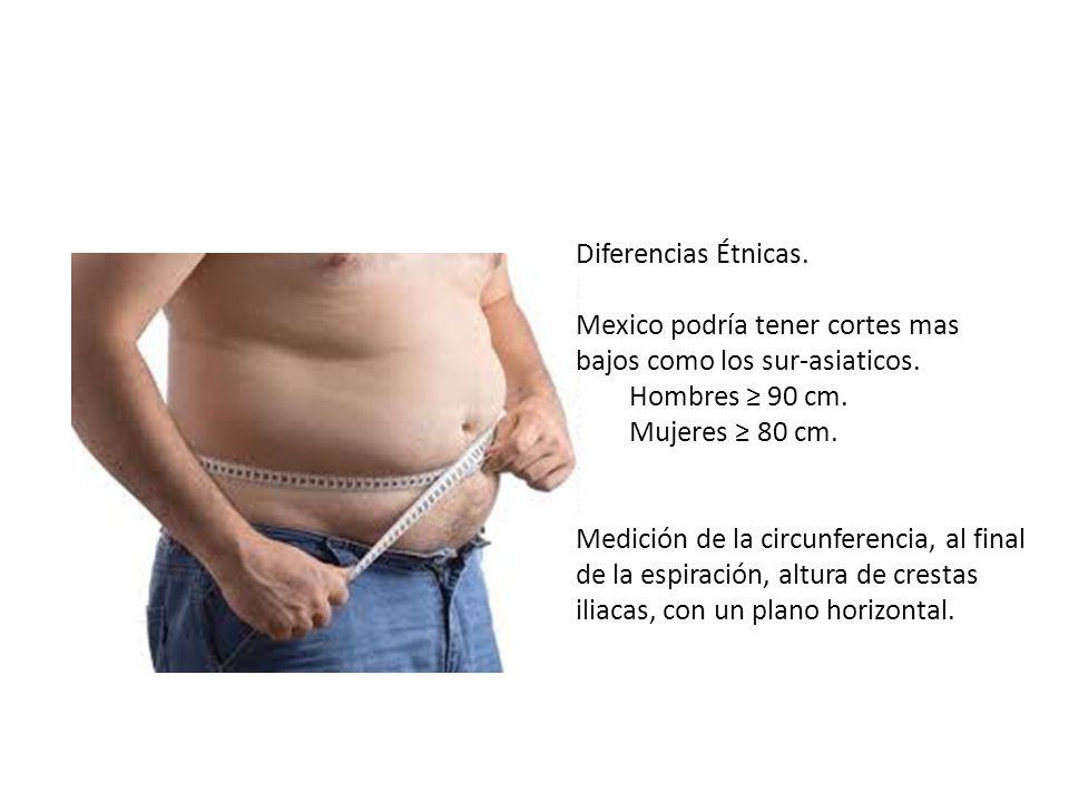 Sindrome Metabolico.