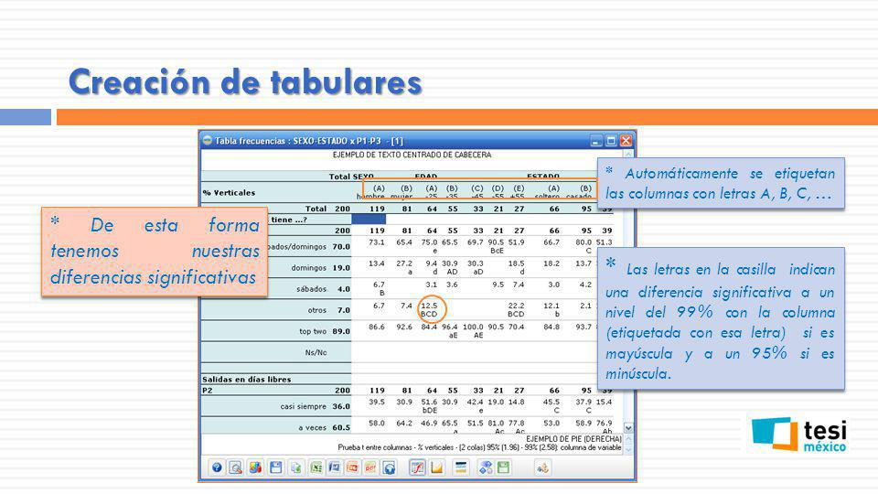 Creación de tabulares * De esta forma tenemos nuestras diferencias significativas * Automáticamente se etiquetan las columnas con letras A, B, C, … *