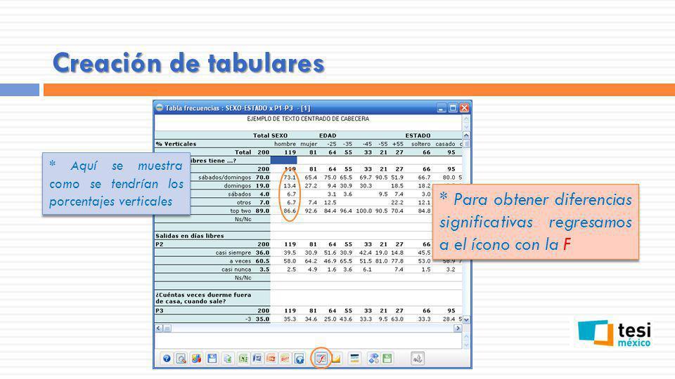 Creación de tabulares * Seleccionamos Pruebas significación y oprimimos Aceptar * Marcamos Pruebas de significación t-Student y definimos nuestros porcentajes para las Dos colas