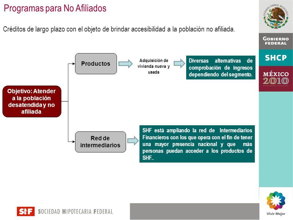 Programas para No Afiliados Créditos de largo plazo con el objeto de brindar accesibilidad a la población no afiliada.