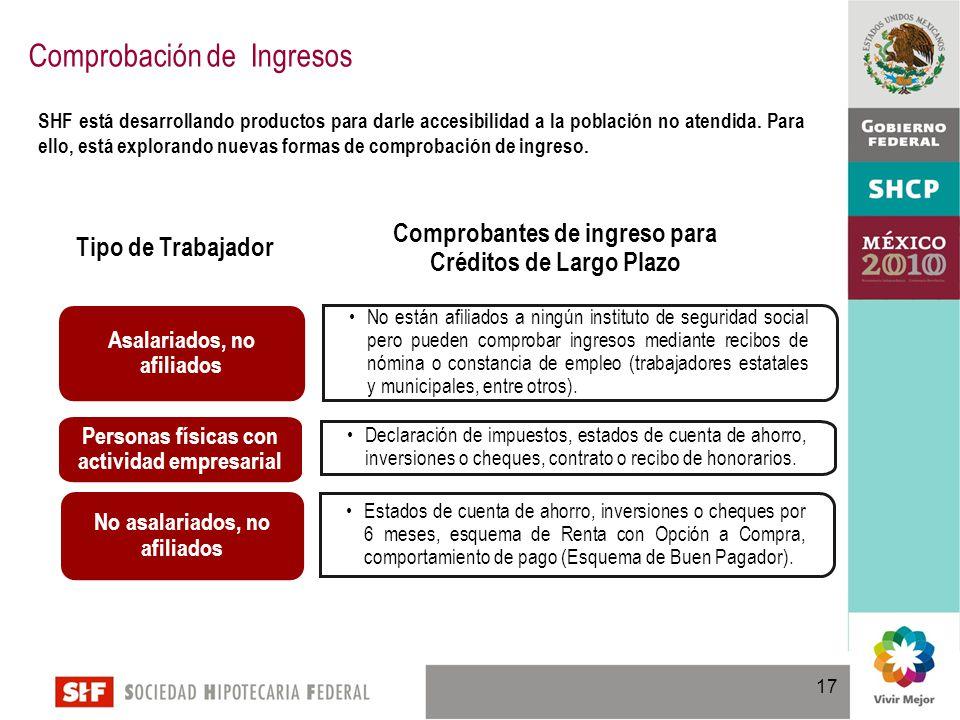 Comprobantes de ingreso para Créditos de Largo Plazo Tipo de Trabajador SHF está desarrollando productos para darle accesibilidad a la población no atendida.
