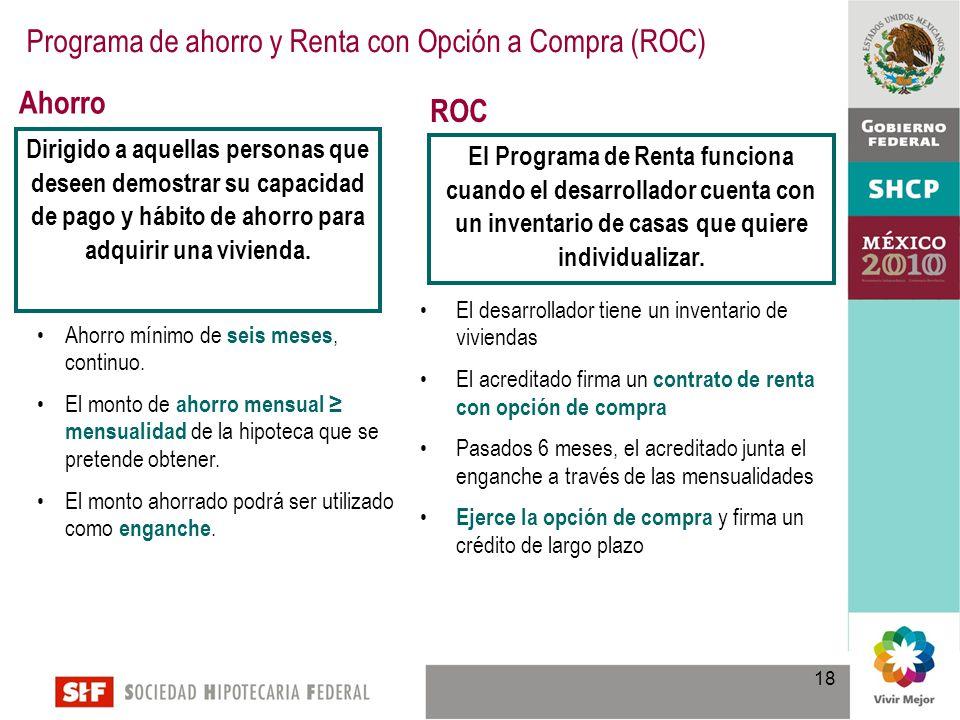 18 Programa de ahorro y Renta con Opción a Compra (ROC) Ahorro mínimo de seis meses, continuo.