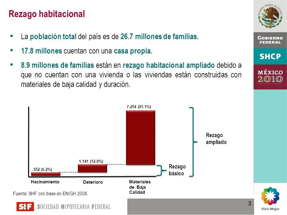 3 La población total del país es de 26.7 millones de familias.