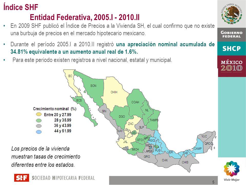 Cuarto Encuentro Nacional Análisis y Perspectivas del Sector Inmobiliario ¡GRACIAS!