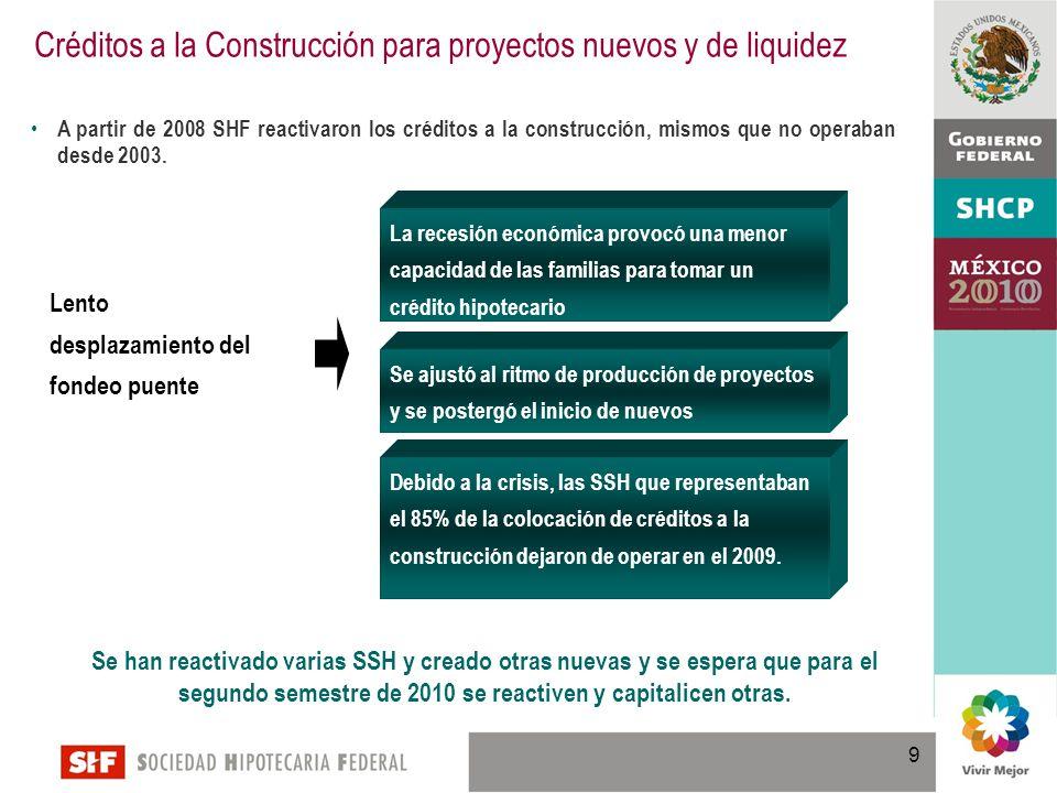 SHF tiene capacidad para atender la demanda de crédito de los intermediarios financieros en los siguientes rubros: Para proyectos en marcha que no cuenten con financiamiento y que están por concluir, una línea de $4,200 millones de pesos que podrán atender a 643 proyectos que representan mas de 48,000 viviendas.
