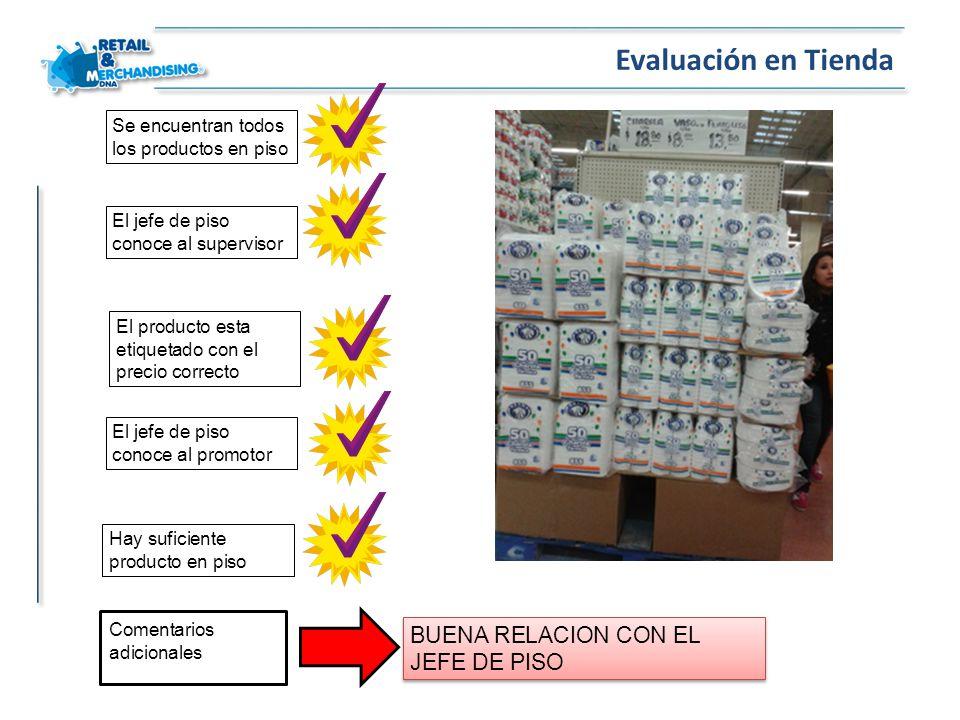 Comentarios adicionales BUENA RELACION CON EL JEFE DE PISO Se encuentran todos los productos en piso El jefe de piso conoce al supervisor El producto