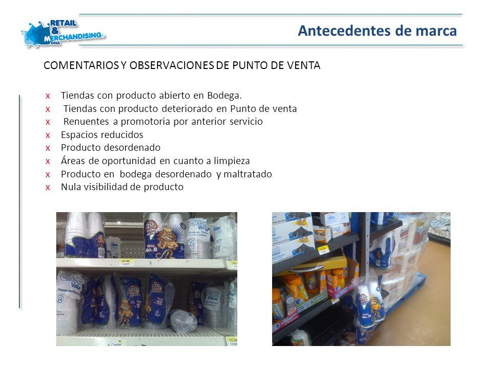 Antecedentes de marca xTiendas con producto abierto en Bodega. x Tiendas con producto deteriorado en Punto de venta x Renuentes a promotoria por anter