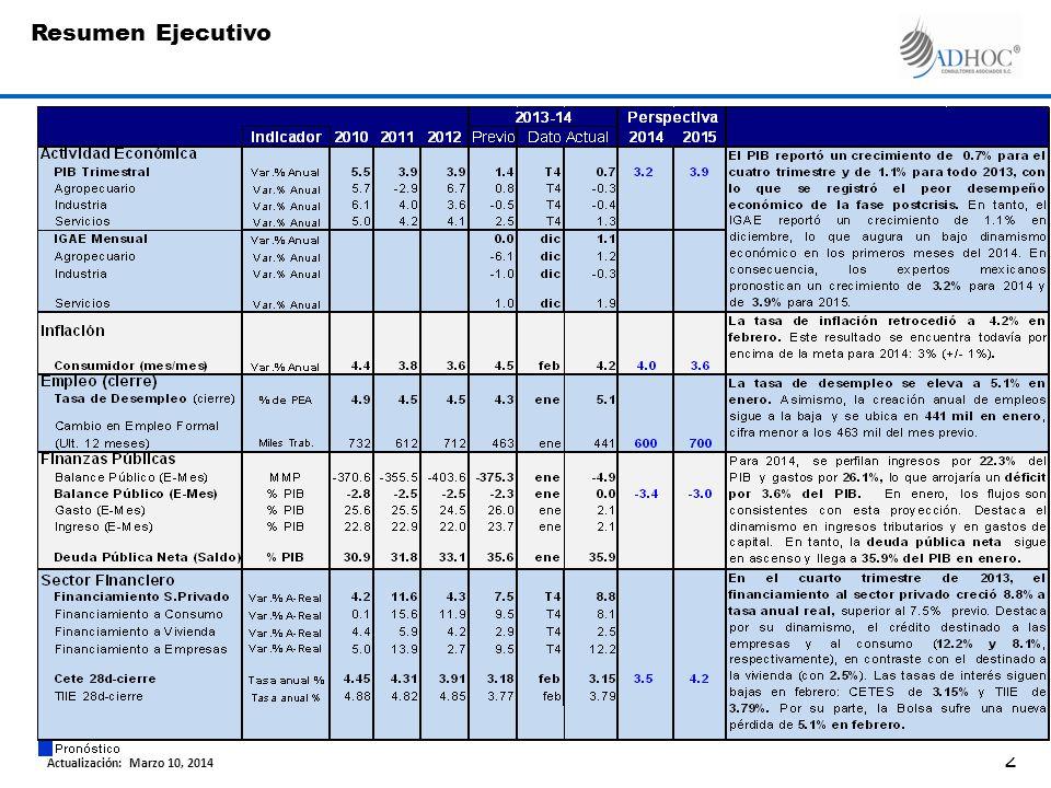 Resumen Ejecutivo 2 Actualización: Marzo 10, 2014