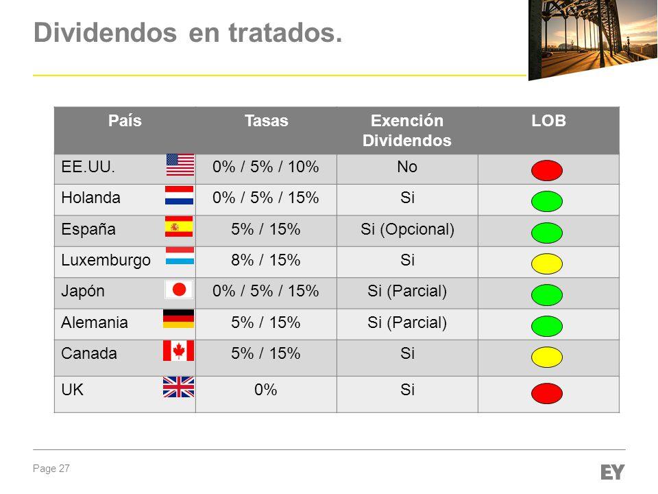 Page 27 Dividendos en tratados. PaísTasasExención Dividendos LOB EE.UU.0% / 5% / 10%No Holanda0% / 5% / 15%Si España5% / 15%Si (Opcional) Luxemburgo8%