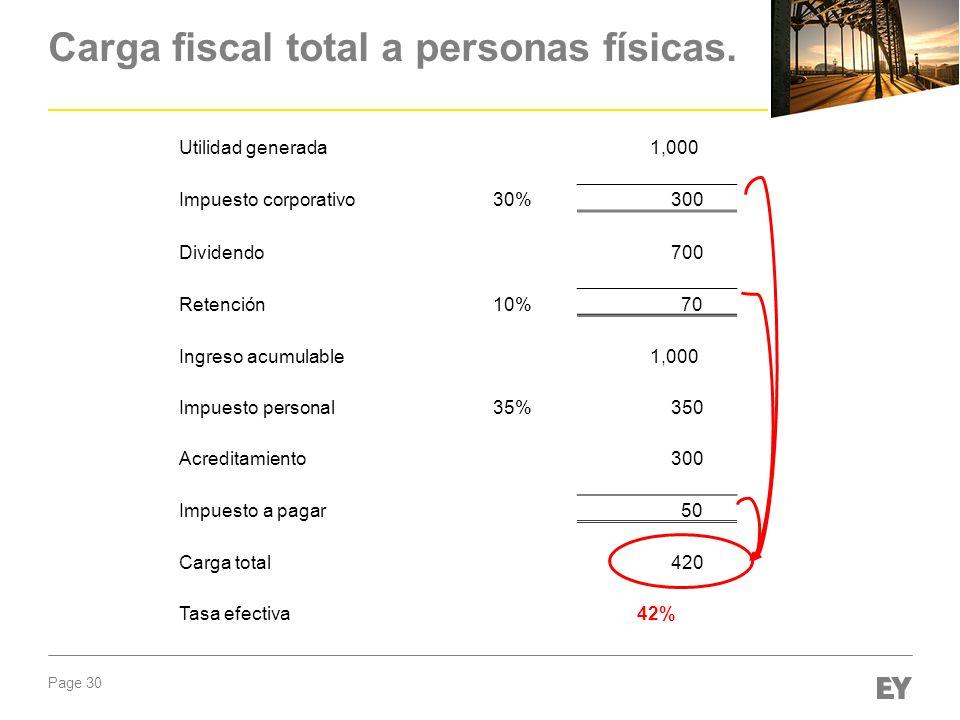 Page 30 Carga fiscal total a personas físicas. Utilidad generada 1,000 Impuesto corporativo30% 300 Dividendo 700 Retención10% 70 Ingreso acumulable 1,