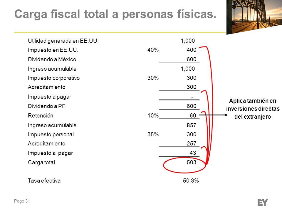 Page 31 Carga fiscal total a personas físicas. Utilidad generada en EE.UU. 1,000 Impuesto en EE.UU.40% 400 Dividendo a México 600 Ingreso acumulable 1