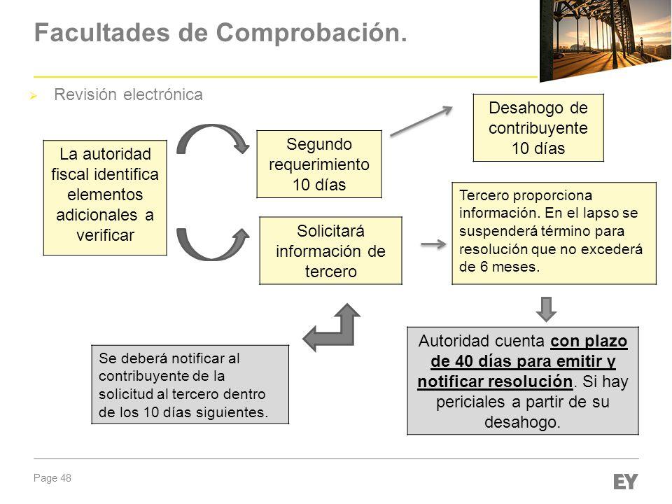 Page 48 Facultades de Comprobación. Revisión electrónica La autoridad fiscal identifica elementos adicionales a verificar Segundo requerimiento 10 día