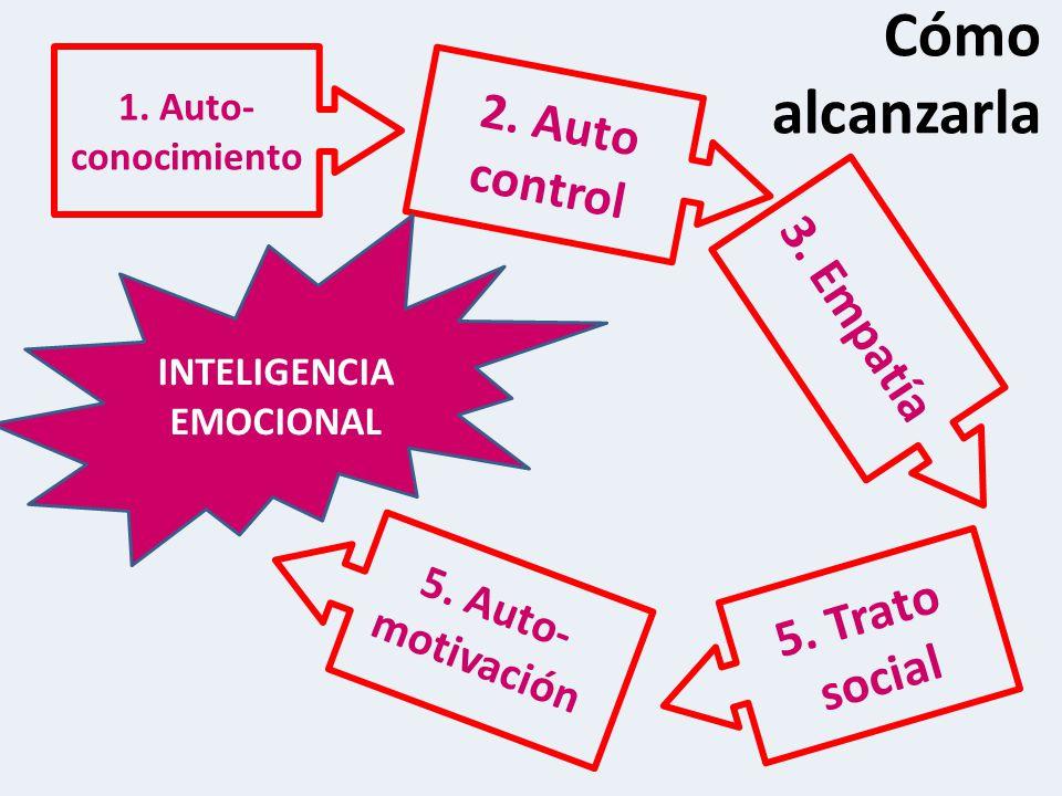 Cómo alcanzarla 1.Auto- conocimiento 2. Auto control 3.