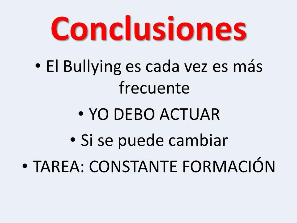 Conclusiones El Bullying es cada vez es más frecuente YO DEBO ACTUAR Si se puede cambiar TAREA: CONSTANTE FORMACIÓN