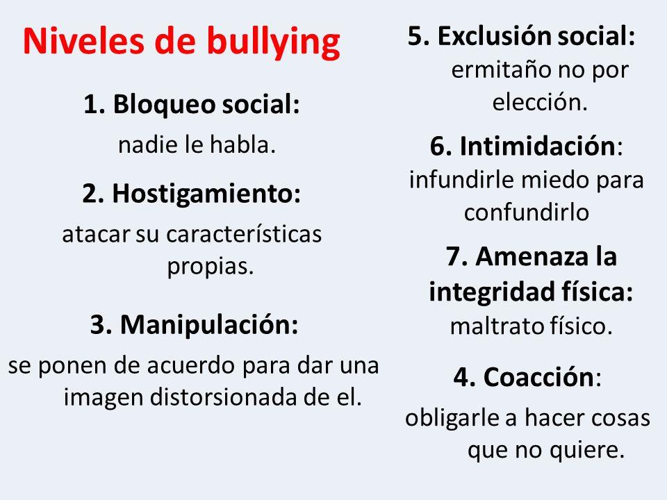 Niveles de bullying 1.Bloqueo social: nadie le habla.